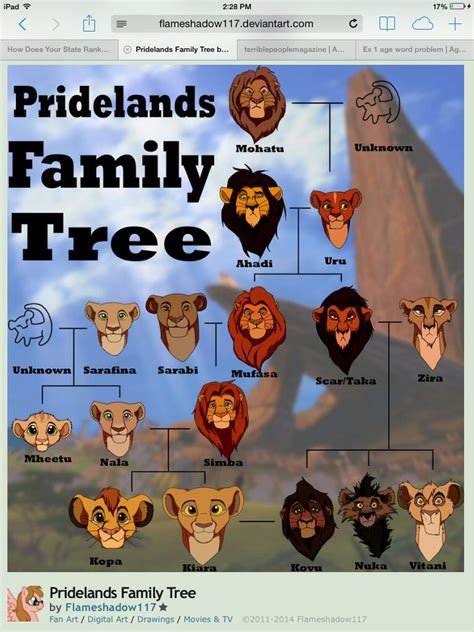 big cat breeders thrilled  learn lion king family tree