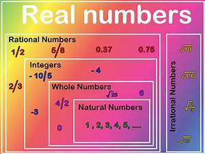 In Math  The Real Numbers Contains Both Rational Numbers