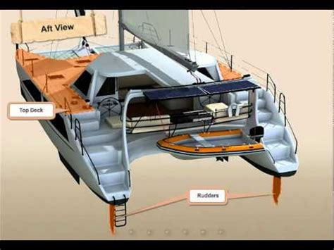 Parts Of A Catamaran Boat how to sail boat hull animation nomenclature parts