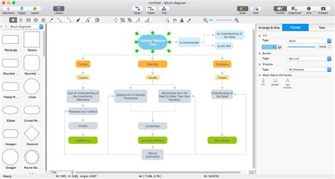create visio block diagram conceptdraw helpdesk