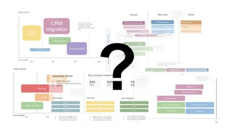 product roadmaps  essential guide department  product
