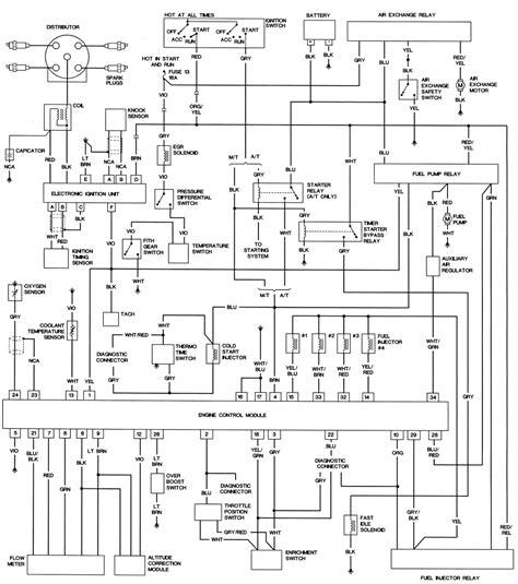 Renault 5 Electrical Wiring Diagram by Repair Guides Wiring Diagrams Wiring Diagrams