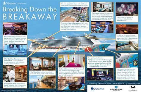 Deck Bahamas Menu by Breakaway Cruise Ship 2018 And 2019 Ncl