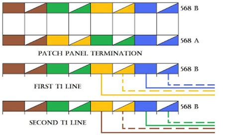 T568b Wiring Pattern by Lothex T568b Patch Panel Wiring Diagram