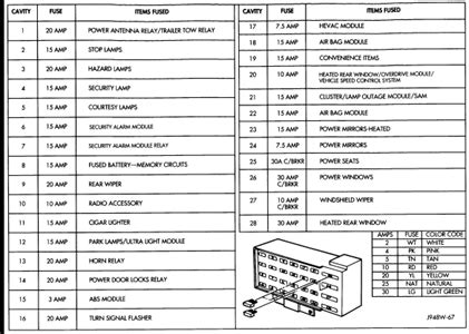 2005 Jeep Grand Fuse Panel Diagram by Solved Fuse Panel Diagram For 2002 Jeep Grand