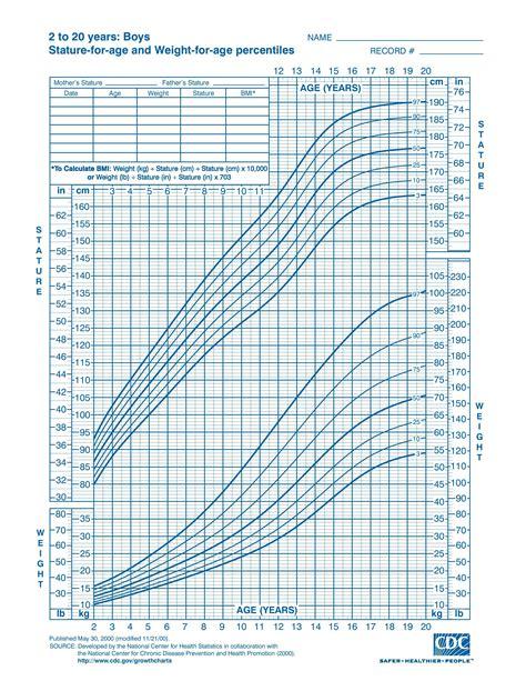 Boys Height Chart Percentile Calculator World Of Menu