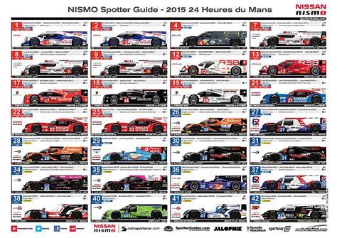 bureau le mans here 39 s your must spotter 39 s guide for le mans 2015