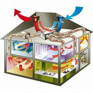 Vmc Double Flux Renovation : installateur et entretien de vmc quimper brest lorient ~ Melissatoandfro.com Idées de Décoration