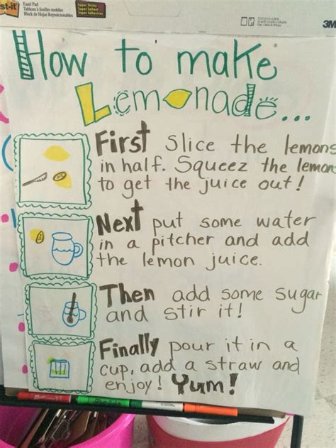 writing    lemonade anchor chart st grade