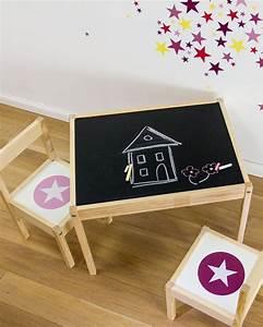 Ikea Hacks Kinder : ikea hacks with limmaland mommo design ~ One.caynefoto.club Haus und Dekorationen