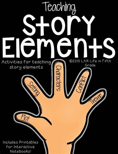 Elements Story Teaching Activities Grade Reading Fifth