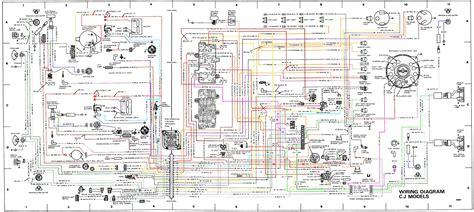 1981 Jeep Cj7 Wiper Motor Wiring Diagram by Cj5 T150 Light Problems Jeepforum