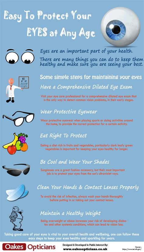 Easy To Protect Your Eyes At Any Age Visually