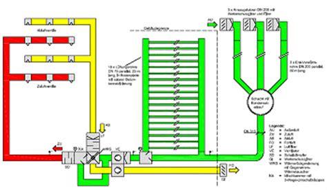 Ganzjaehrig Solare Waerme Im Sonnenhaus by Technik Solar Partner S 252 D Gmbh Kienberg