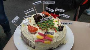 Biology Class  Cells And Cell Structure Project