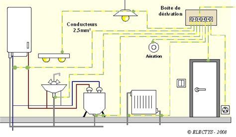 hauteur prise de courant chambre comment sort votre cable 2 5 pour la lep pour séche