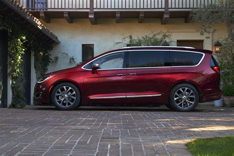 2017 Chrysler Pacifica Gas Mileage
