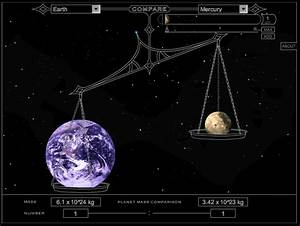 Online Interactive Solar System (page 2) - Pics about space