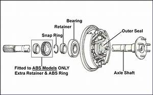 Rear Wheel Bearing Fitting Guide For Toyota 4x4 U0026 39 S