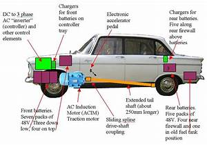 Electric Vogue  Basic Electrical Diagram And Layout