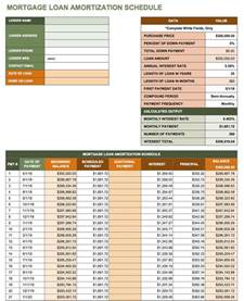 amortization schedule with balloon