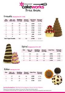 average price of an engagement ring wedding cakes with prices and pictures onweddingideas