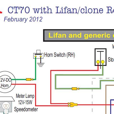 Honda Lifan Clone Engine Volt Wiring Diagram