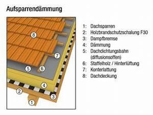 Aufbau Dämmung Dach : dachd mmung klimaaktiv ~ Whattoseeinmadrid.com Haus und Dekorationen
