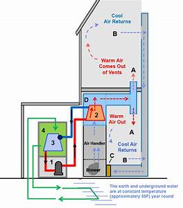 House Ac Diagram