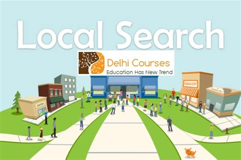 local search engine marketing local search engine marketing the real way to withstand