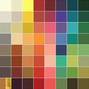 Category, Color, Analysis
