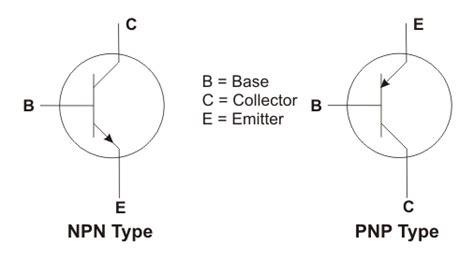 Types Transistors Electricalu