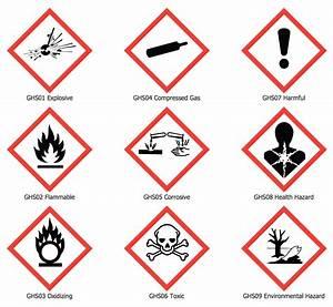 ghs hazard pictograms solution conceptdrawcom With ghs hazard pictograms