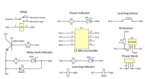 capacitor buffer ir trigger signal  relay  supress