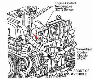 2005 Envoy Engine Diagram