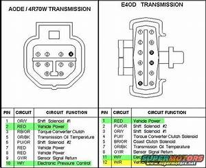 Ford E40d Transmission Wiring Harnes