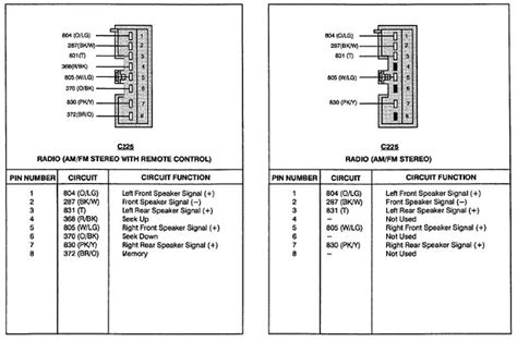 radio wiring diagram for a 1993 ford f150 i need the 1992 e350 ford radio wire colors harness diagram the f150 and the 1998 diagrams do