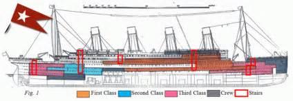 ship forecastle diagram ship deck diagram elsavadorla