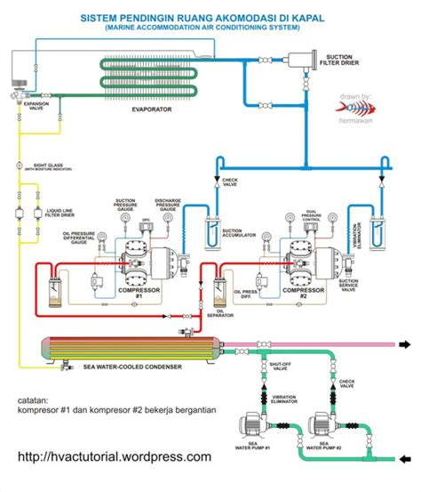 Air System Schematic by Marine Accommodation Air Conditioner Piping Diagram