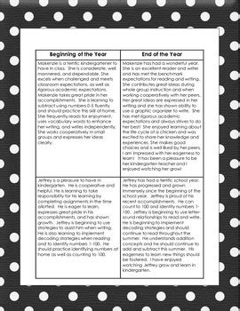 kindergarten report card comments paragraphs by 621 | original 754759 3