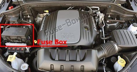 fuse box diagram dodge durango
