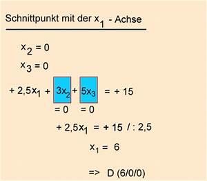 Schnittpunkte Mit Koordinatenachsen Berechnen : analytische geometrie und lineare algebra schnittpunkte der koordinatenachsen mit der ebene e ~ Themetempest.com Abrechnung