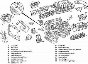 98 Pontiac Bonneville Engine Diagram