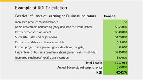 elearning roi calculation