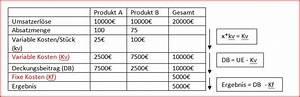 Langfristige Preisuntergrenze Berechnen : die einstufige deckungsbeitragsrechnung marketing bwl wiwi ~ Themetempest.com Abrechnung