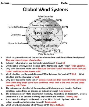 global wind systems by true education teachers pay teachers