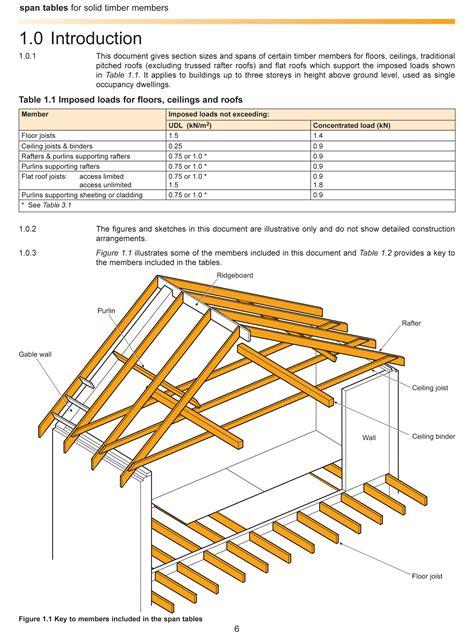 wood joist span table lvl beam span table bookshop trada all about wood