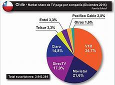 Chile cerró el 2015 con 2,94 millones de suscriptores de