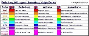 Wirkung Von Farben In Räumen : farben bedeutungen bildanalyse biorhythmuskalender ~ Lizthompson.info Haus und Dekorationen