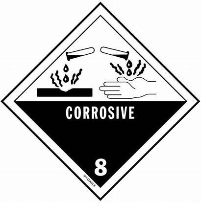 Corrosive Label Labels Sign Hazardous Materials Un